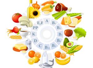 vitaminy-v-produktah-pitaniya